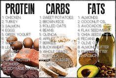 diet 60 carbs 20 protien fat picture 11