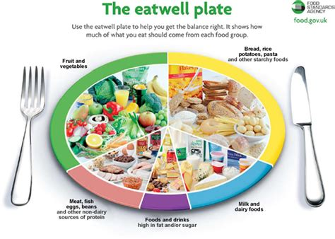 carbohydrate diet picture 7