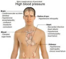 Short people with high blood pressure picture 3