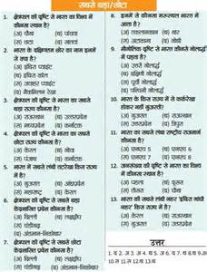 what ir the solution of shighrapatan' in hindi picture 18