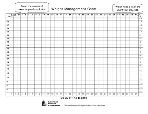 weight loss graph printable picture 2