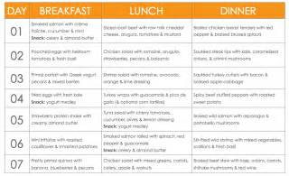 weight loss programs with fixed menus picture 11