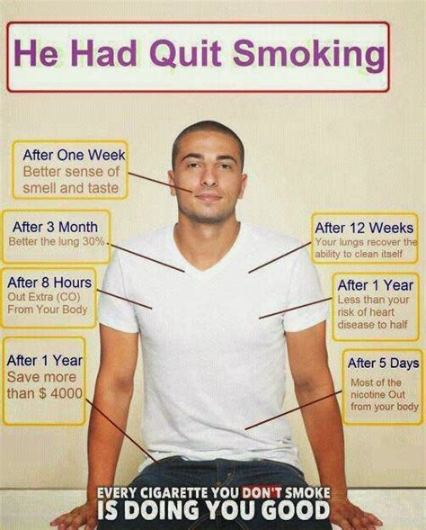 quit smoking s picture 3