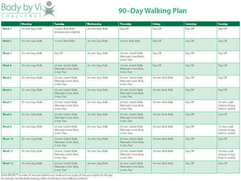 walking plan for weight loss picture 2