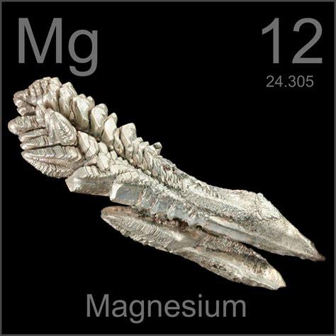 magnesium for cellulite picture 2
