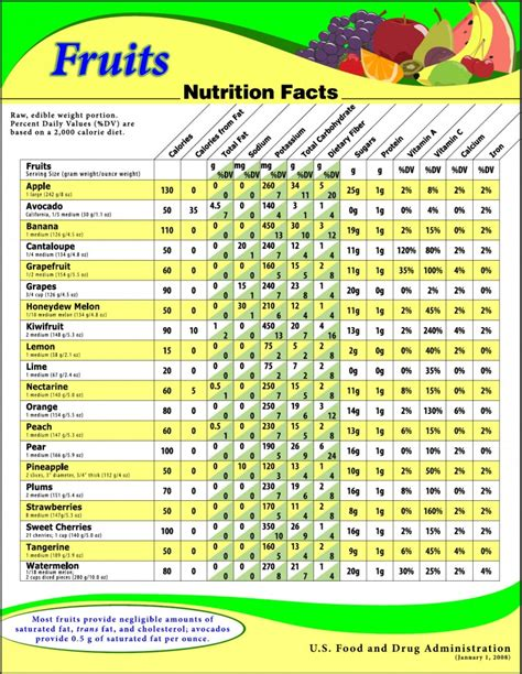 wolf dietary and nutritional requirements picture 1