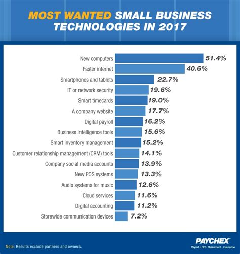 list legitimate home business with little cost picture 9