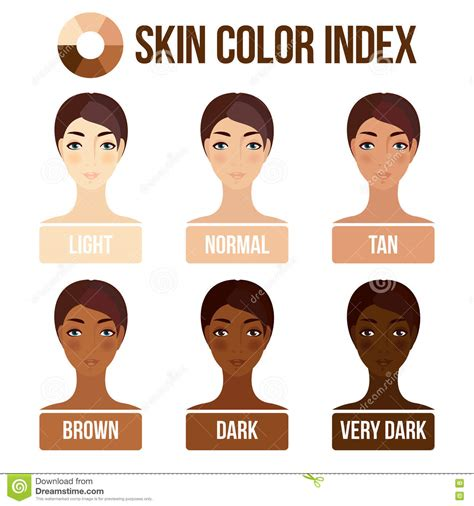 skin color of turks picture 5