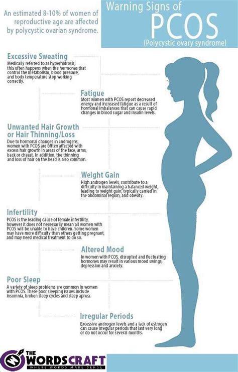 female hormones acne picture 5