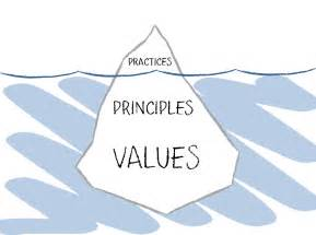 principles picture 9