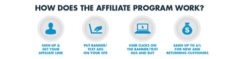 affiliate online program cbmall picture 6