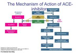 urinary retention icd 9 picture 2