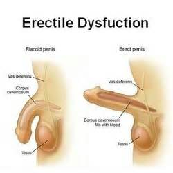 c for erectile dysfunction picture 1