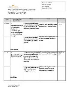 sample care plan for skin integrity picture 9
