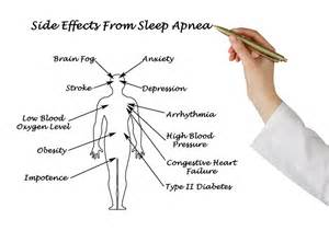 effect of on sleep apnea picture 3