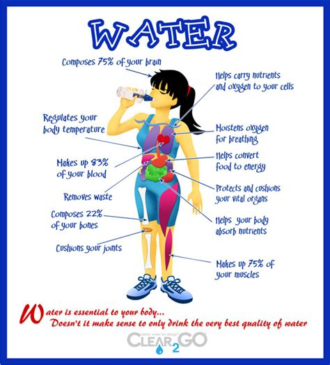 what are the health benefits on drinking water picture 14