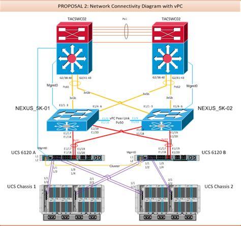 nexus server picture 1