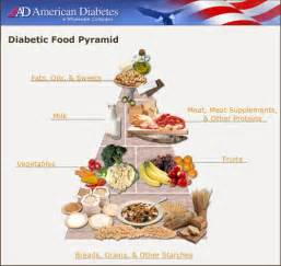 diabetic food group picture 9