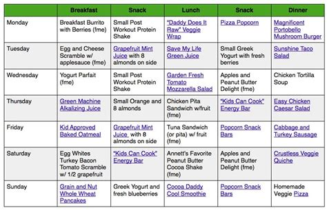 cabbage soup diet plan for free picture 5