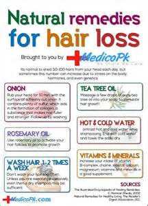 medicine for hair regrowth picture 1
