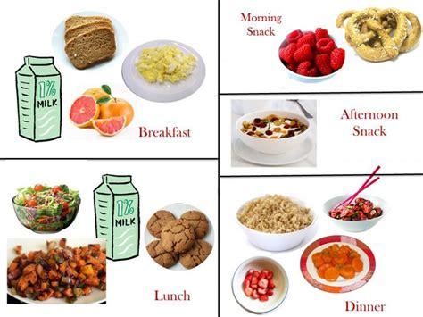 ada diet picture 6