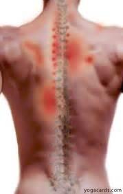 shoulder pain ache picture 3