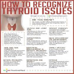 all known symptoms of thyroid problems picture 7