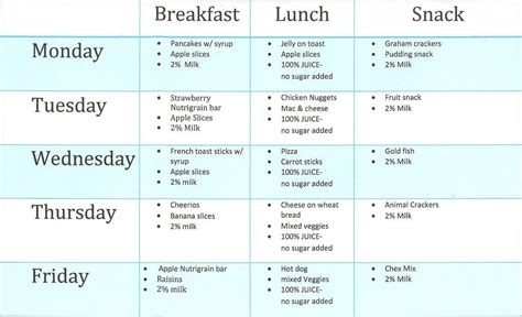 diabetic healthy food diet picture 15