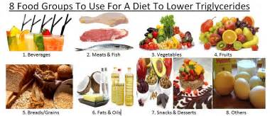 diet for lowering cholesterol picture 1