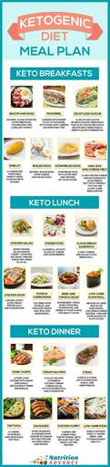 adkins diet info picture 9