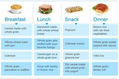 20/20 diet food list picture 4