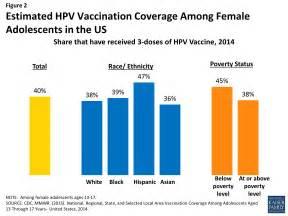 genital warts vaccine picture 9