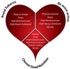 american heart congestive failure diet picture 6
