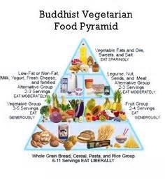 buddist diet picture 1