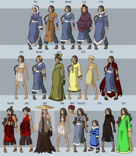 katara and toph age progression and breast expansion picture 11