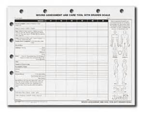 braden scale for skin essment picture 18
