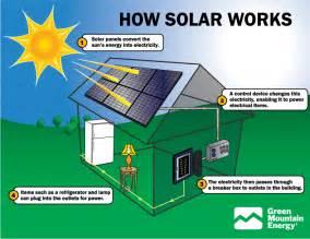 affiliate program solar panels picture 6