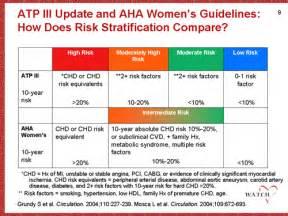 atp 4 lipid guidelines 2014 picture 5