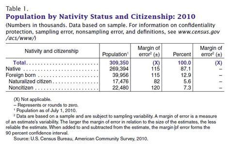 2014 census report aging picture 14