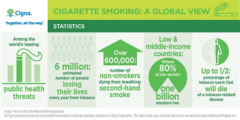 quit smoking picture 7