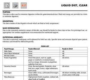 clear liquid diet picture 9