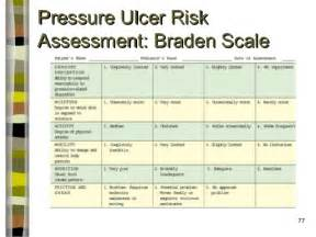 braden scale for skin essment picture 17