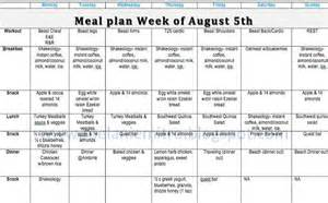 weight loss eating plan picture 7