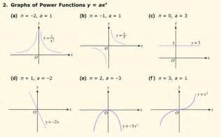 functions picture 10