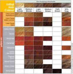 clorido hair color shade charts picture 9