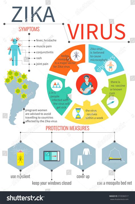 virus from metals in vaccines and symptoms picture 7