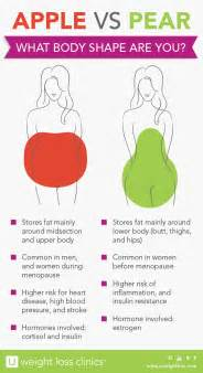 diet for pear shape picture 10