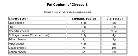 Cholesterol content of feta cheese picture 2