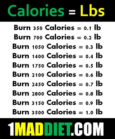 weight loss calories picture 9