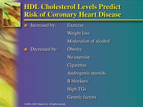 Cholesterol risk picture 7
